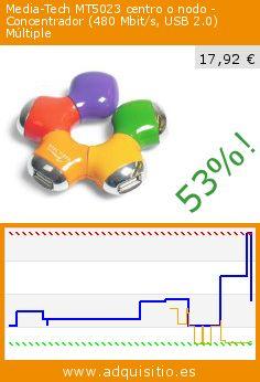 Media-Tech MT5023 centro o nodo - Concentrador (480 Mbit/s, USB 2.0) Múltiple (Accesorio). Baja 53%! Precio actual 17,92 €, el precio anterior fue de 38,38 €. http://www.adquisitio.es/media-tech/mt5023-480-mbits-usb-20