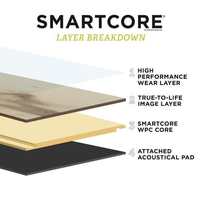 Smartcore 10 Piece 12 In X 24 In Sumter Stone Interlocking Or Glue Adhesive Luxury Vinyl Tile Lowes Com In 2020 Luxury Vinyl Plank Flooring Vinyl Plank Flooring Luxury Vinyl Plank