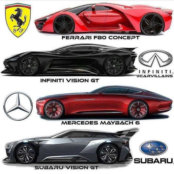 Pick your ride ! #ferrari #f80 #infiniti #vision #gt #mercedes – Autos