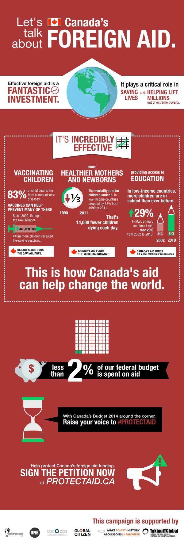 Foreign Aid Portal