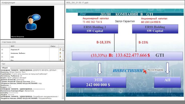 SkyWay  - Вебинар от 01.06.2017  - Маслов Владимир  о продаже акцийSkyWay
