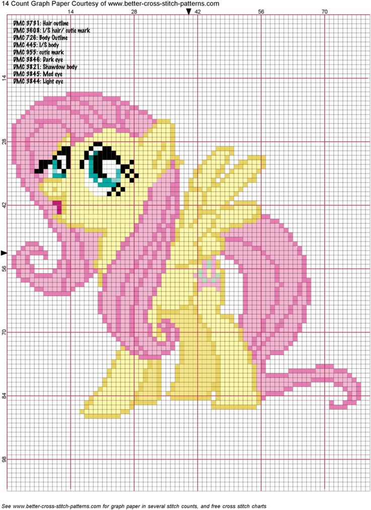 Futtershy Cross Stitch Pattern, Colours are pretty close it is dmc colours. Free to use, just link back to me. Order your cross stich today: Twilight Sparkle: Pinkie Pie: Rarity: Futtershy: *Your H...