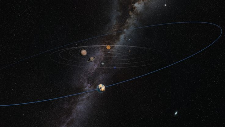 It's been about 11 years since Pluto was demoted to dwarf planet status, leaving a 1,473 mile (2,370 kilometers)-size void in our hearts. Since then, the hunt for Planet X—aptly renamed Planet 9—has grown into an international movement to find such an object in the Kuiper Belt beyond Neptune's orbit. Now, scientists Kat Volk and Renu Malhotra from the University of Arizona's Lunar and Planetary Laboratory are upping the ante—they suggest that a completely different, tenth planetary-mass…