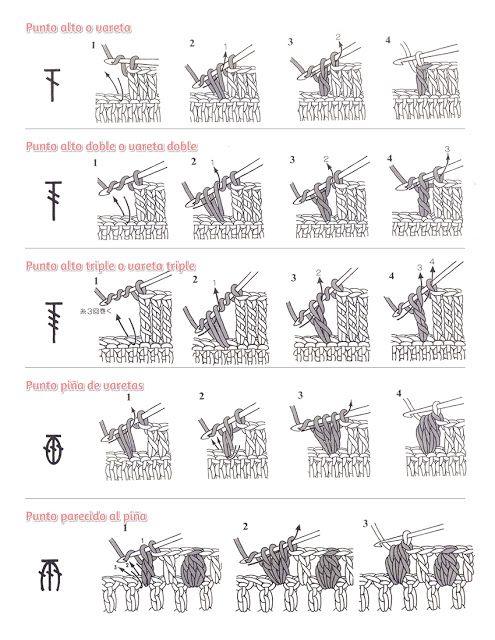 Las 25 mejores ideas sobre artesan a de crochet en - Puntos crochet trapillo ...
