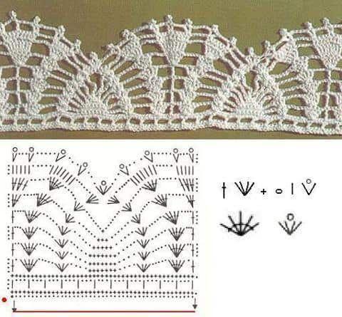 Encaje para Terminación de Tejidos a Crochet