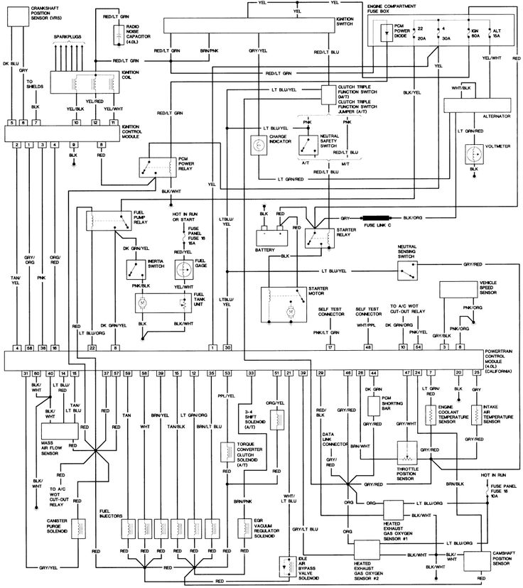 Pin by Diagram BacaMajalah on Technical Ideas Diagram