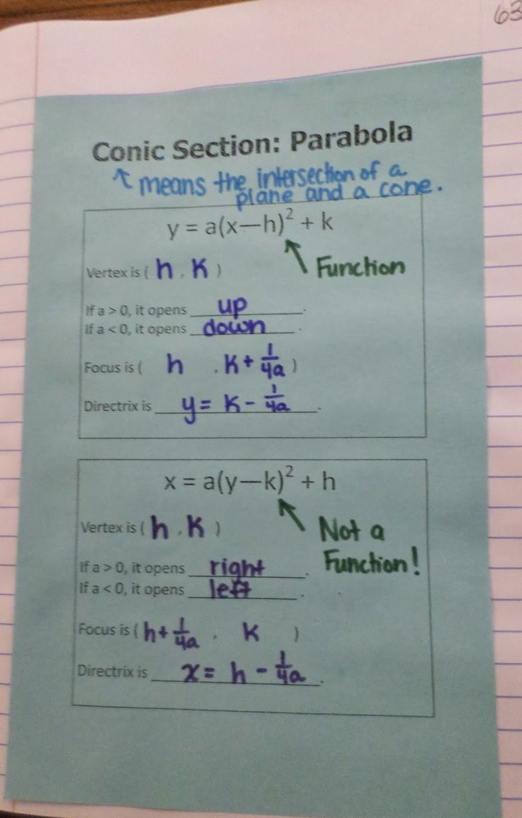10 best CAHSEE images on Pinterest | High school maths, Math middle ...