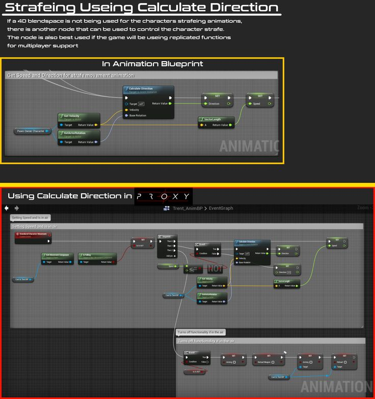 Pin by kyle dail on ue4 blueprint screengrabs pinterest malvernweather Gallery