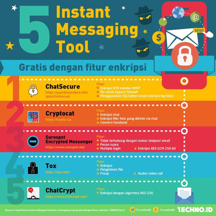 Instant messaging tool gratis dengan fitur enkripsi http://bit.ly/1XB5Zrr
