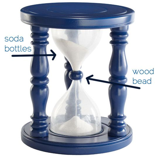 Make your own hourglass time out stool....I doubt Harper will need this, but just in case!