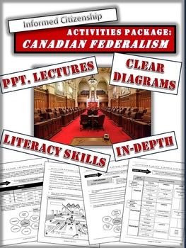 This+package+details+how+Canada's+system+of+government+works+in+a+clear+and+efficient+manner.++Federalism+and+the+levels+of+government+can+be+confusing+for+students+(and+adults+:)+and+also+difficult+to+teacher.++No+textbook+needed!The+package+has+been+separated+into+a+number+of+themes:-+The+relationship+between+federalism+and+the+branches+of+government.-+Key+Parliamentary+Terms-+Canada's+Judicial+SystemThink+about+buying+the+whole+course!Complete+Canadian+Civics+Course