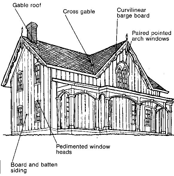 Gothic Revival 1850 To 1870 City Planning Buildings