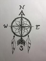 Arrow (in order to move ahead you have to be pulled back and launched into something great) compass (to guide your way) dream catcher (to catch all the negativity along your journey). I absolutely love! Not sure about the center piece though?