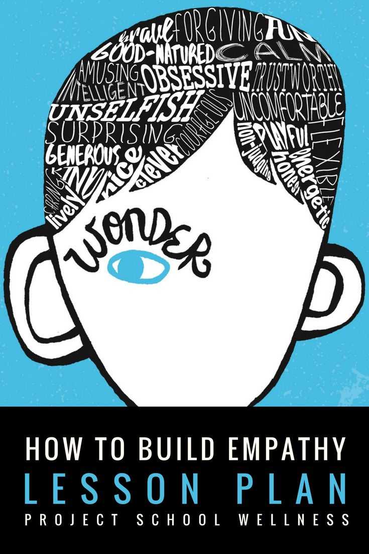 Check out this empathy building project and lesson plan designed by Project School Wellness. Learn how to use Wonder by R.J. Palacio to teach students about empathy.