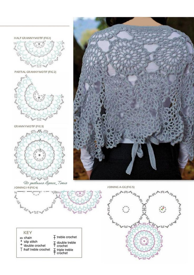 Excelente Patrón De Crochet Libre De Envoltura Componente - Coser ...