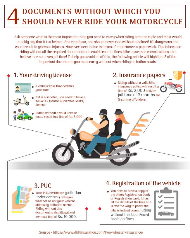4 Documents Without Which You Should Never Ride Your Motorcycle Motorbike Insurance Insurance Compare Insurance