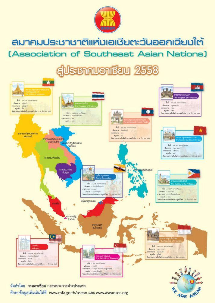 Asean Media2 ส งคมศ กษา เร ยนหน ก ตำราเร ยน