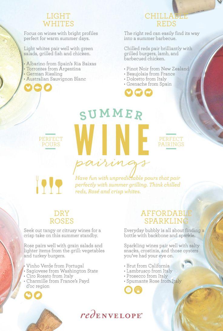 Summer Wine Pairings Infographic