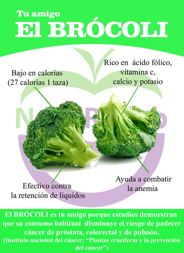 Infografía del Brócoli