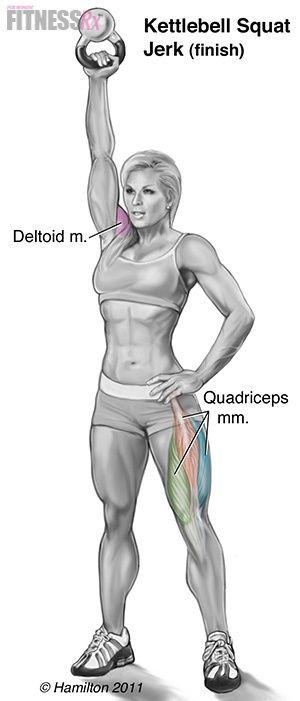 Kettlebell Squat Jerks - Timesaving Exercise for Upper and Lower Body