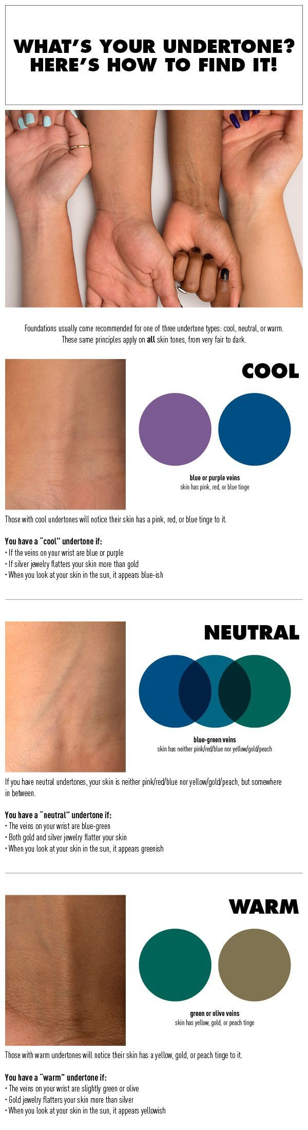 Find out your skin tone for makeup and jewelry.