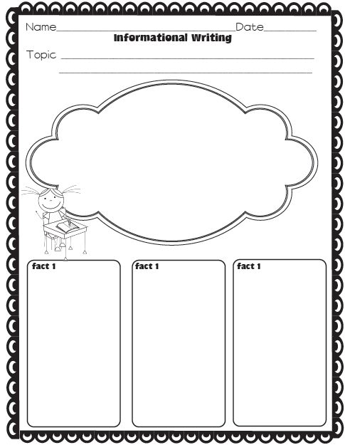 3rd grade Structure of an Informative Essay Worksheets