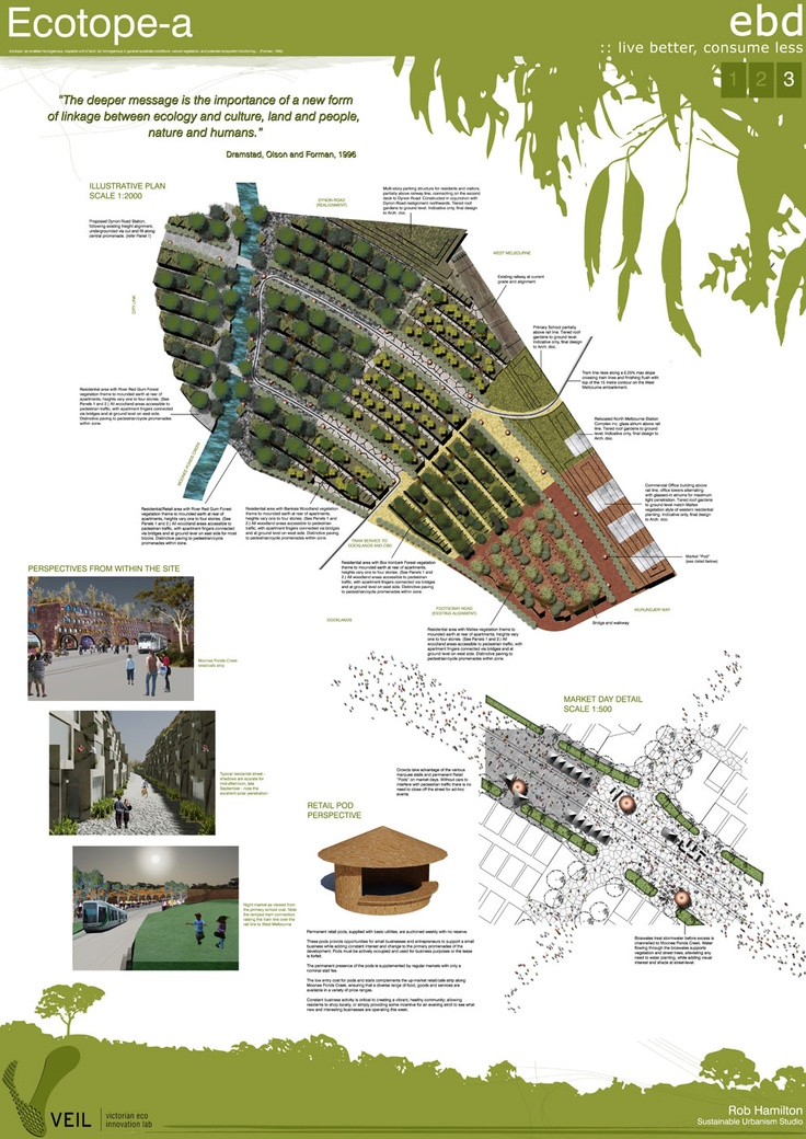22 best images about portfolio design on pinterest for List of landscape architects