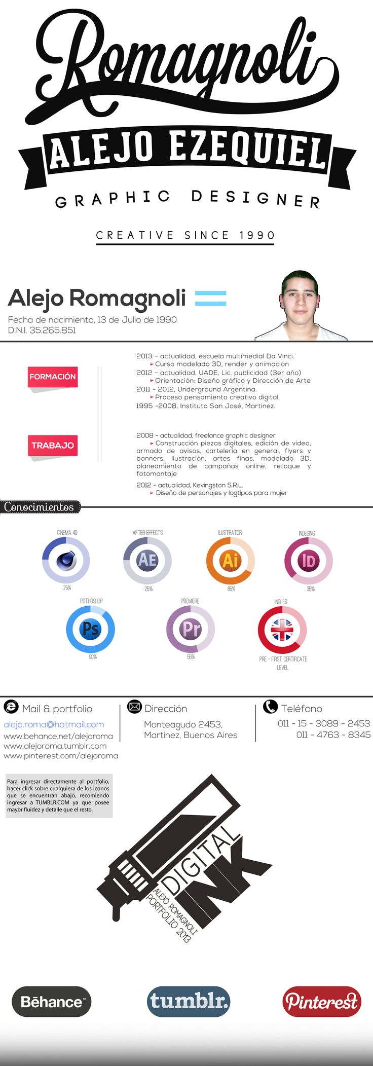 Ampoule laureen luhn design graphique - Mi Curriclum Vitae