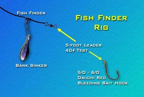 Fish finder rig | Surf fishing rigs, Fish finder, Fishing rigs