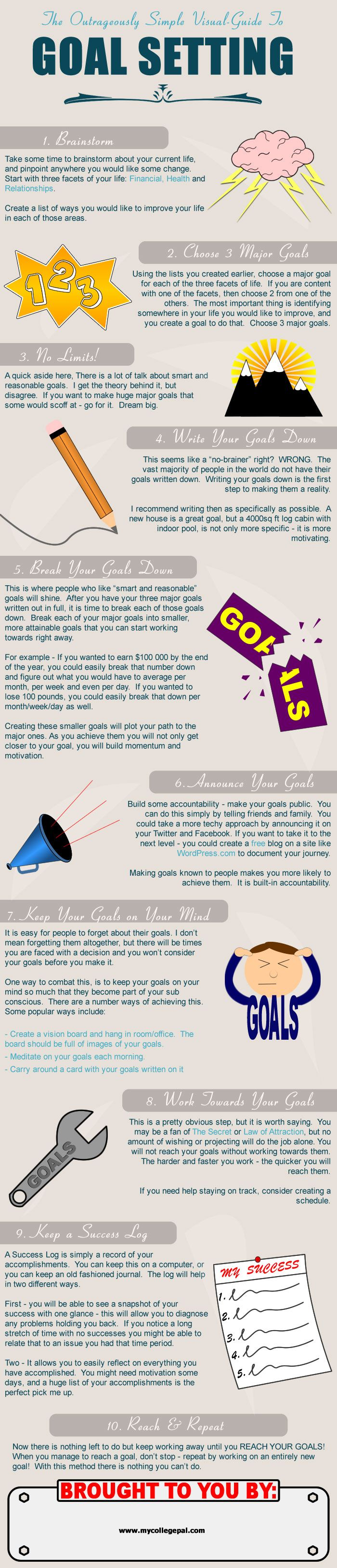 Coaching - Goal Setting Infographic. We have a passion for hitting goals and share the same passion for our services in training and consultancy Goal Setting ,KPI Management http://www.jamsovaluesmarter.com