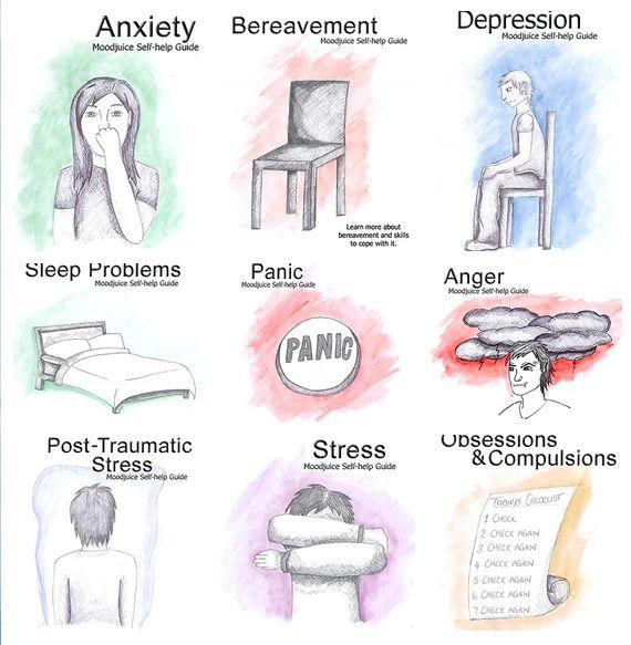 Reddit Self Improvement Depression
