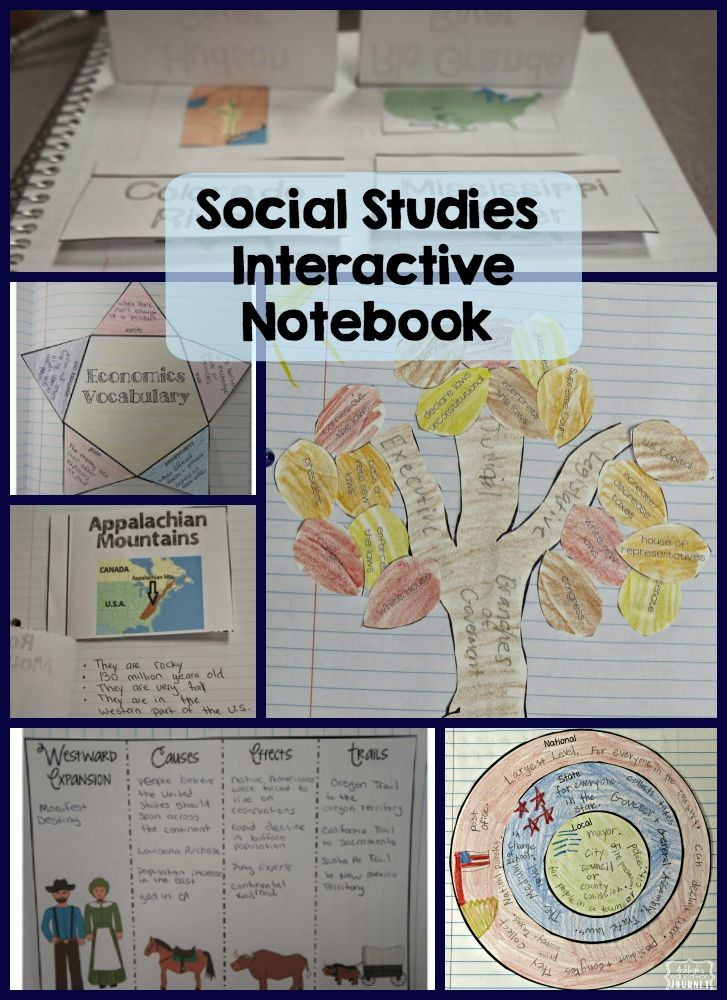 Social Studies Interactive Notebook-Make social studies FUN and memorable for students! $