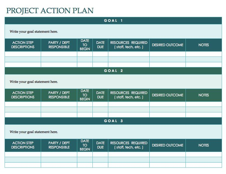 Image result for plan of Action and goal setting template