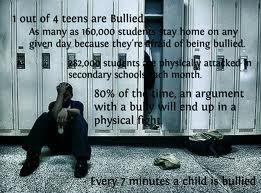 Stop Teen Bullying
