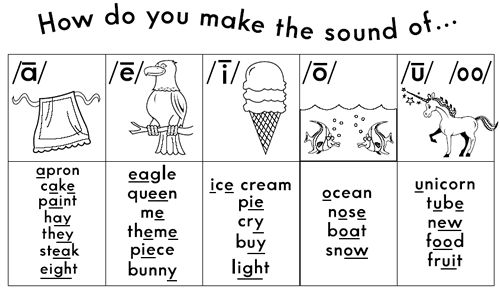 tools learning pinterest words vowel sounds and coloring pages