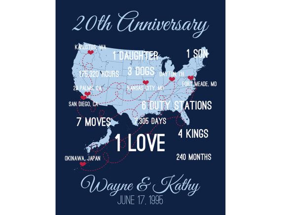 35th Wedding Anniversary Gifts For Parents: Best 25+ Parents Anniversary Gifts Ideas On Pinterest