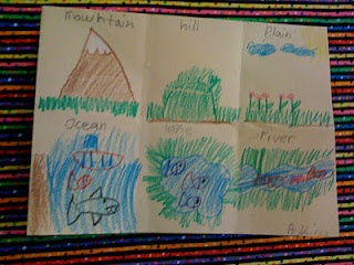 land forms and bodies of water foldable
