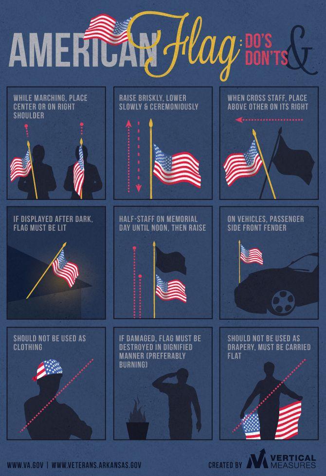 25 best ideas about american flag etiquette on pinterest On flag etiquette at home