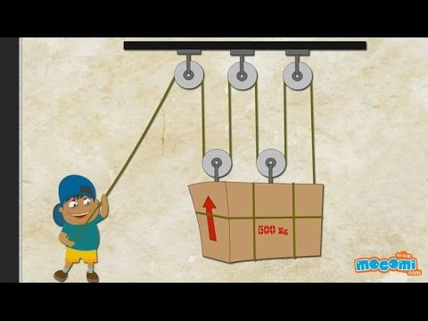 What is a Pulley? - Simple Machines |         Repinned by Chesapeake College Adult Ed. We offer free classes on the Eastern Shore of MD to help you earn your GED - H.S. Diploma or Learn English (ESL) .   For GED classes contact Danielle Thomas 410-829-6043 dthomas@chesapeke.edu  For ESL classes contact Karen Luceti - 410-443-1163  Kluceti@chesapeake.edu .  www.chesapeake.edu
