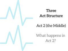 Three Act Structure — Act II (the Middle) - The simplest building blocks of a story are found in the basic Three Act Structure (which can be used for both screenplay and novels). Act 1 is the beginning, Act 2 is the middle, and Act 3 is the ending. The components in the Three Act Structure are basically fundamental stages along the way of a story.