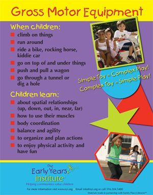 Gross Motor Equipment Poster. For more Play pins visit: http://pinterest.com/kinderooacademy/learning-through-play/ ≈ ≈
