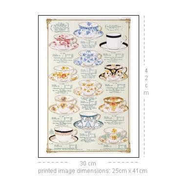 Fenton PotteryChina Teas, Albert Museums V A, Art Teas, Museums V A Prints, Breakfast Service, 19Th Century, Fenton Pottery, Teacups Posters, Century 169