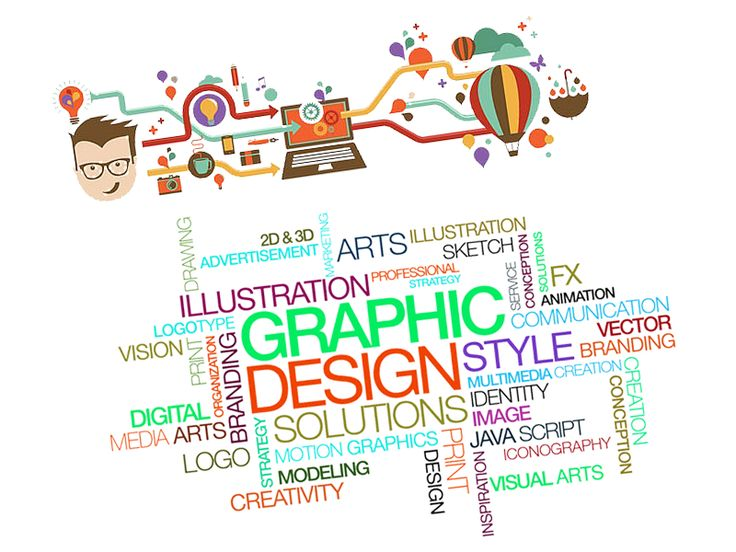 Graphic design consists of creating graphic across various platforms like digital and print. Graphic design gives your company its corporate identity by the way its   Logos, Business cards, letter heads and brochures are designed. Graphic which are contemporary and modern create a pleasing look and marks your company as up market.   If the graphic content of your company is not creative the impact it can create on potential customers can be negligible, so it is very necessary to have graph