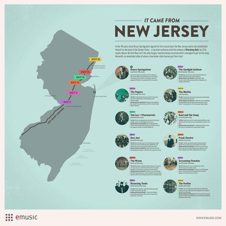11 besten NEW JERSEY Bilder auf Pinterest | New jersey, 50 staaten ...