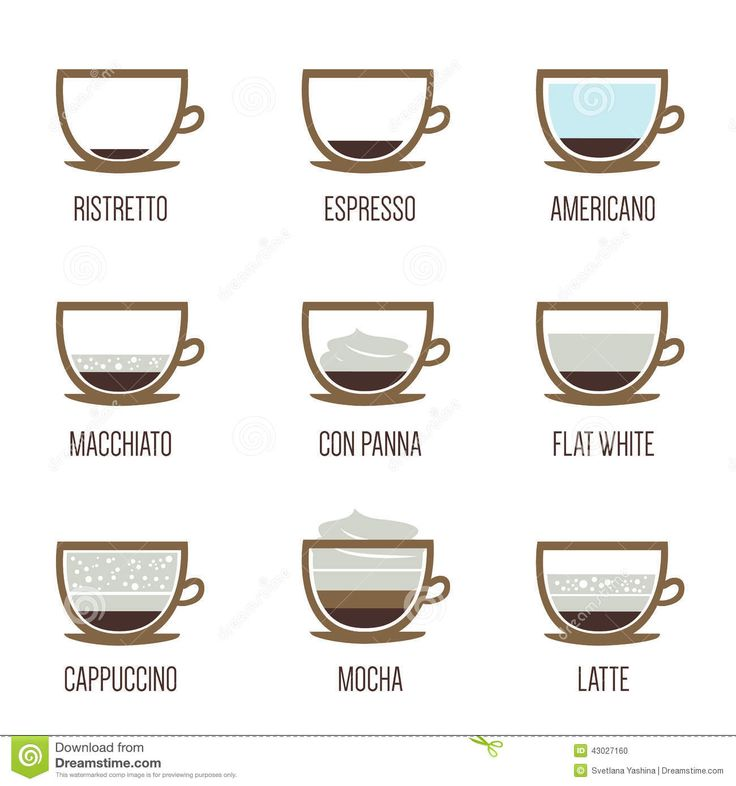 English In Italian: 182 Best Type Of Coffee Images On Pinterest