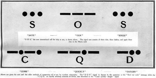 "APRIL 1, 1905: SOS ADOPTED BY GERMAN GOVERNMENT  Germany adopted and introduced to the world the ""SOS"" signal. The International Morse code distress signal became the worldwide standard a year later."
