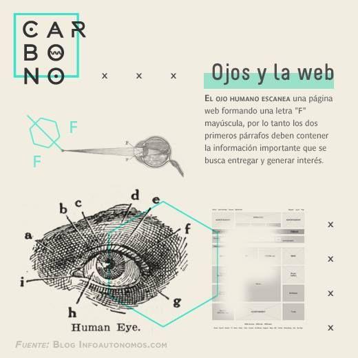 · Cómo los ojos ven tu web ·  Uno siempre busca que los visitantes de sus web la recuerden y recomienden, pero dentro de la competencia en internet, es un difícil trabajo distinguirse, y eso no depende de ellos, sino, de ti.