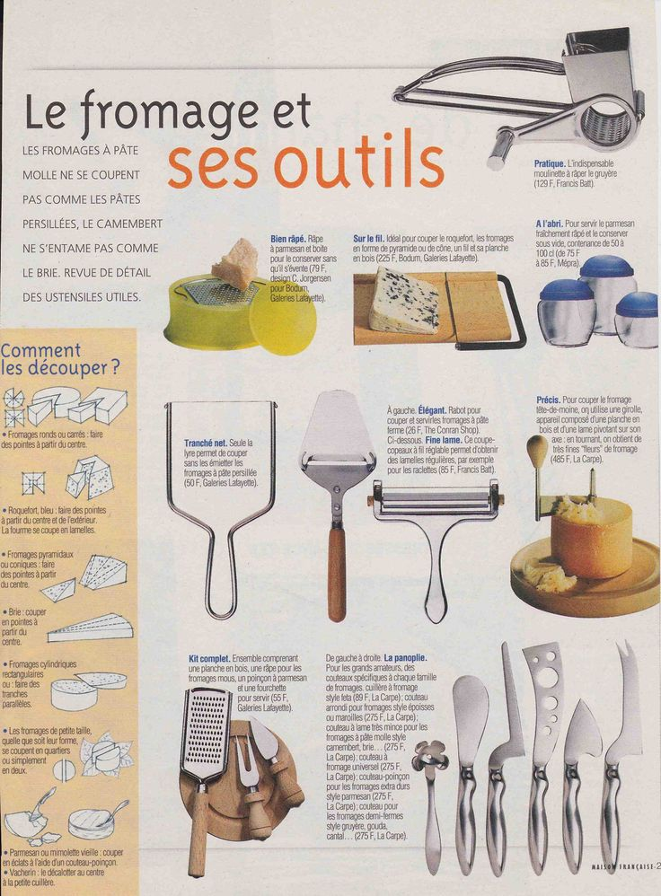 Le fromage et ses outils