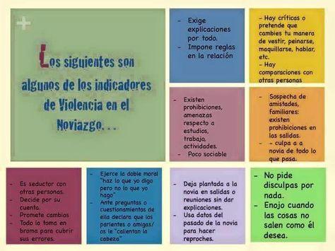 #Infórmate Indicadores de Violencia en el Noviazgo.