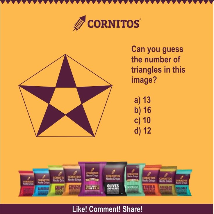 #TriviaAlert #FunWithCornitos Can you guess how many triangles are there in the image? LIKE.COMMENT.SHARE.